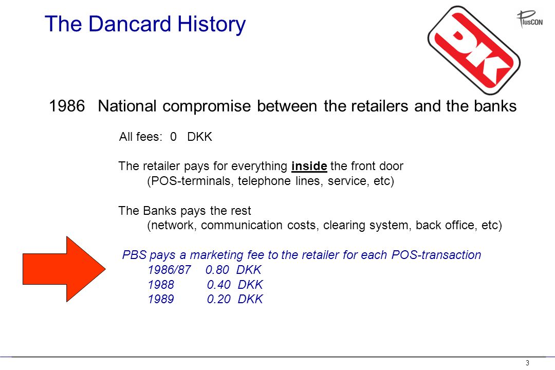 3 The Dancard History 1986National compromise between the retailers and the banks All fees: 0 DKK The retailer pays for everything inside the front door (POS-terminals, telephone lines, service, etc) The Banks pays the rest (network, communication costs, clearing system, back office, etc) PBS pays a marketing fee to the retailer for each POS-transaction 1986/87 0.80 DKK 1988 0.40 DKK 1989 0.20 DKK