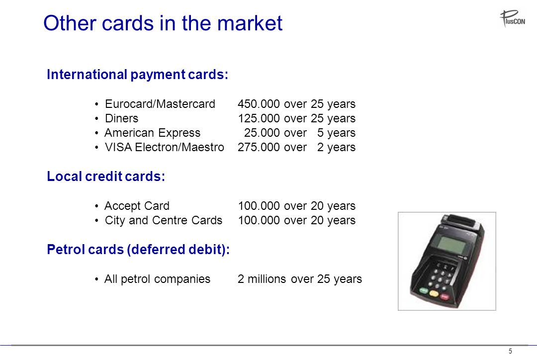 5 Other cards in the market International payment cards: Eurocard/Mastercard450.000 over 25 years Diners125.000 over 25 years American Express 25.000 over 5 years VISA Electron/Maestro275.000 over 2 years Local credit cards: Accept Card100.000 over 20 years City and Centre Cards100.000 over 20 years Petrol cards (deferred debit): All petrol companies2 millions over 25 years