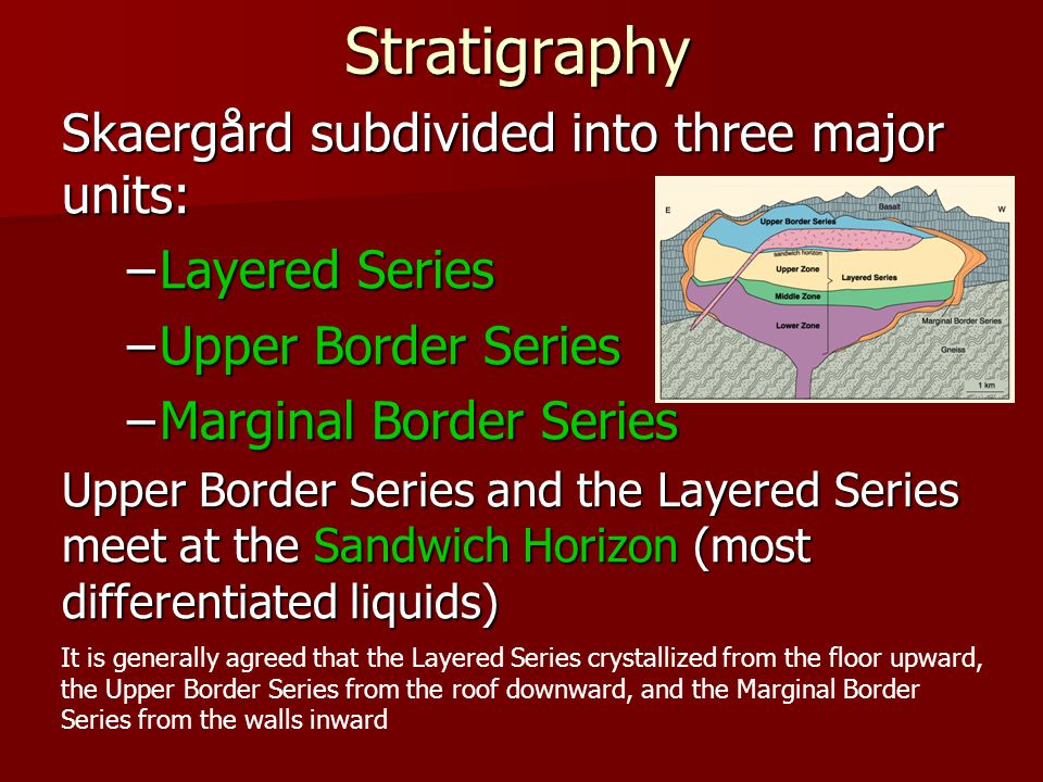 Stratigraphy Skaergård subdivided into three major units: –Layered Series –Upper Border Series –Marginal Border Series Upper Border Series and the Layered Series meet at the Sandwich Horizon (most differentiated liquids) It is generally agreed that the Layered Series crystallized from the floor upward, the Upper Border Series from the roof downward, and the Marginal Border Series from the walls inward
