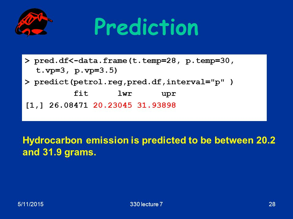 5/11/2015330 lecture 728 Prediction > pred.df<-data.frame(t.temp=28, p.temp=30, t.vp=3, p.vp=3.5) > predict(petrol.reg,pred.df,interval= p ) fit lwr upr [1,] 26.08471 20.23045 31.93898 Hydrocarbon emission is predicted to be between 20.2 and 31.9 grams.
