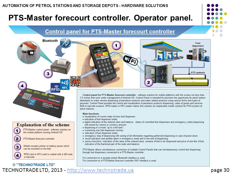 AUTOMATION OF PETROL STATIONS AND STORAGE DEPOTS - HARDWARE SOLUTIONS PTS-Master forecourt controller. Operator panel. TECHNOTRADE LTD, 2013 - http://