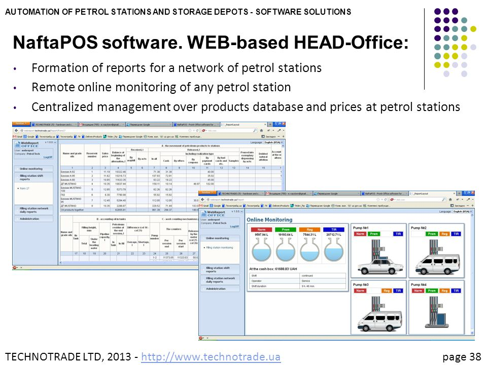 AUTOMATION OF PETROL STATIONS AND STORAGE DEPOTS - SOFTWARE SOLUTIONS NaftaPOS software. WEB-based HEAD-Office: Formation of reports for a network of