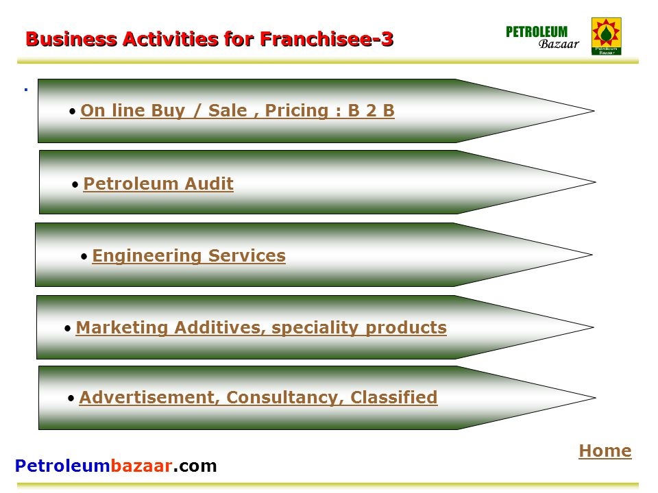 Petroleumbazaar.com Business Activities for Franchisee-3. Marketing Additives, speciality products Petroleum Audit Advertisement, Consultancy, Classif
