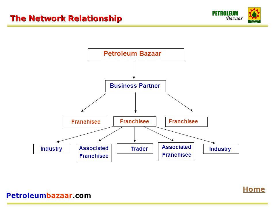 Petroleumbazaar.com Petroleum Bazaar Business Partner Franchisee Industry Trader Industry Associated Franchisee The Network Relationship Home Associated Franchisee