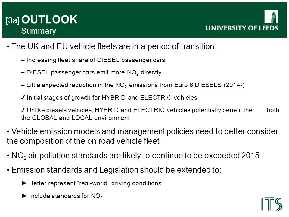 The UK and EU vehicle fleets are in a period of transition: – Increasing fleet share of DIESEL passenger cars – DIESEL passenger cars emit more NO 2 directly – Little expected reduction in the NO 2 emissions from Euro 6 DIESELS (2014-) √ Initial stages of growth for HYBRID and ELECTRIC vehicles √ Unlike diesels vehicles, HYBRID and ELECTRIC vehicles potentially benefit the both the GLOBAL and LOCAL environment Vehicle emission models and management policies need to better consider the composition of the on road vehicle fleet NO 2 air pollution standards are likely to continue to be exceeded 2015- Emission standards and Legislation should be extended to: ► Better represent real-world driving conditions ► Include standards for NO 2 [3a] OUTLOOK Summary
