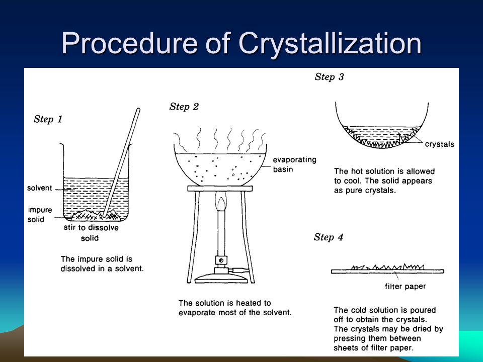 Procedure of Crystallization