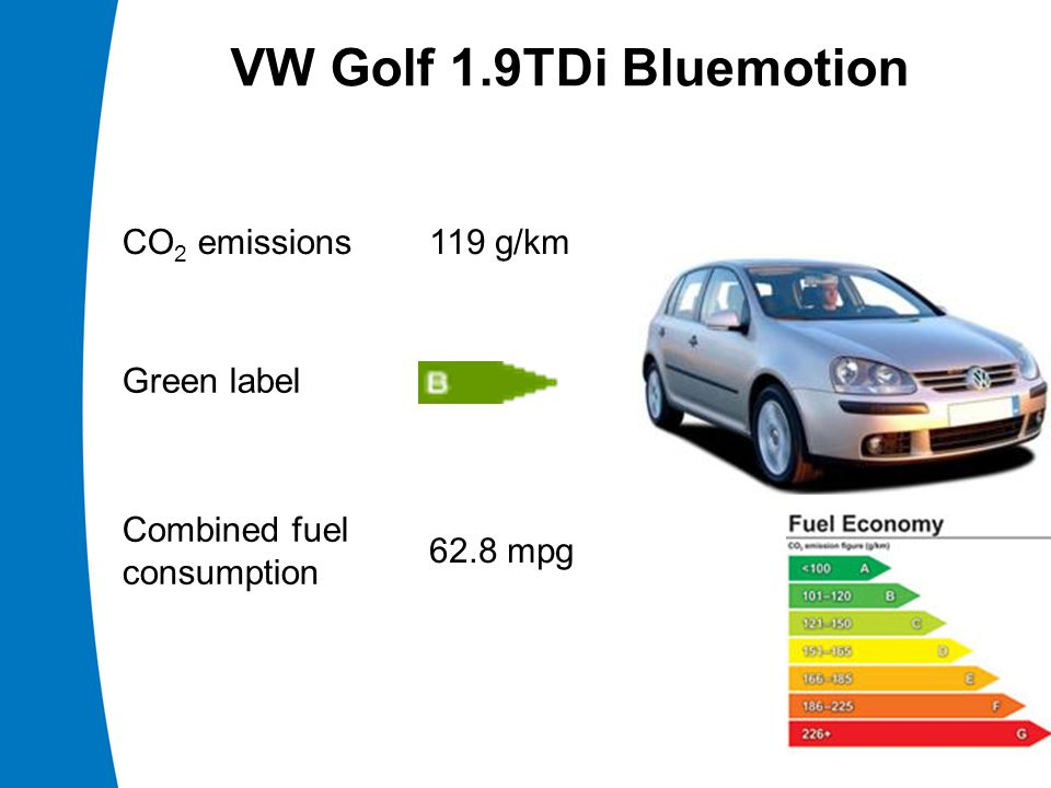 VW Golf 1.9TDi Bluemotion CO 2 emissions 119 g/km Green label Combined fuel consumption 62.8 mpg