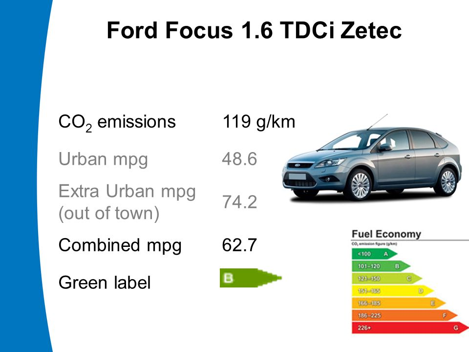 CO 2 emissions119 g/km Urban mpg48.6 Extra Urban mpg (out of town) 74.2 Combined mpg62.7 Green label Ford Focus 1.6 TDCi Zetec