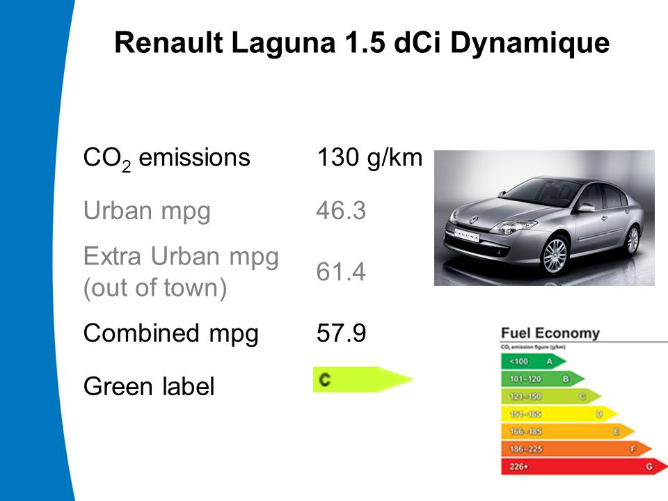 CO 2 emissions130 g/km Urban mpg46.3 Extra Urban mpg (out of town) 61.4 Combined mpg57.9 Green label Renault Laguna 1.5 dCi Dynamique