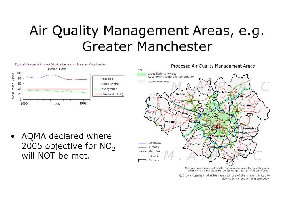 Air Quality Management Areas, e.g.