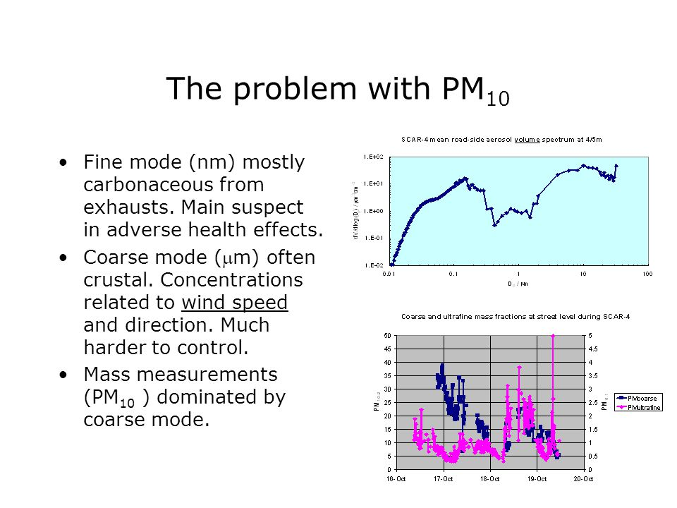 The problem with PM 10 Fine mode (nm) mostly carbonaceous from exhausts.