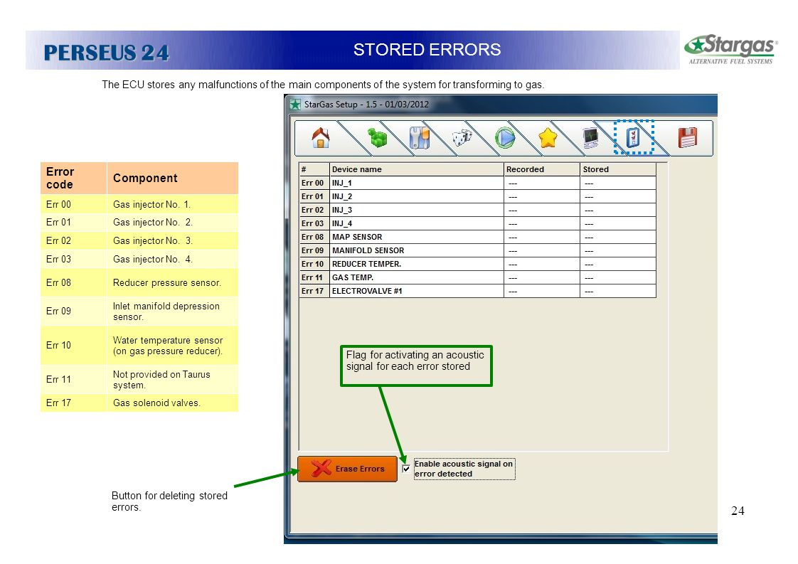 24 STORED ERRORS PERSEUS 24 Button for deleting stored errors. The ECU stores any malfunctions of the main components of the system for transforming t