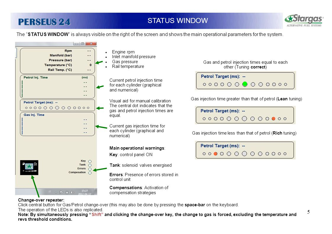 """5 The """"STATUS WINDOW"""" is always visible on the right of the screen and shows the main operational parameters for the system. STATUS WINDOW PERSEUS 24"""