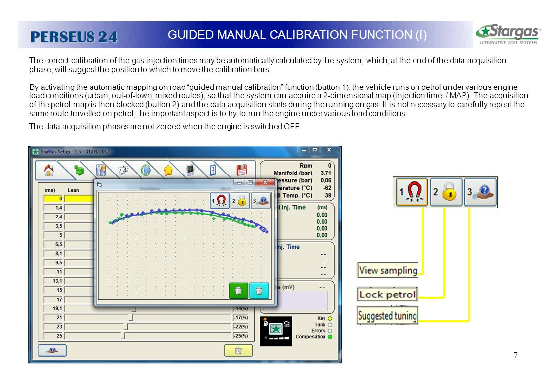 7 The correct calibration of the gas injection times may be automatically calculated by the system, which, at the end of the data acquisition phase, w