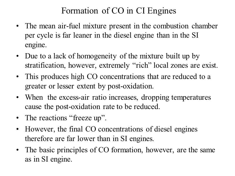 Air/Fuel Ratio Vs Carbon Monoxide Concentration