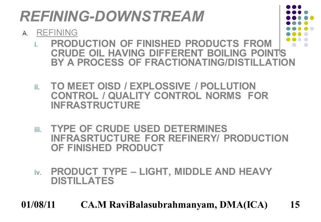 01/08/1115 REFINING-DOWNSTREAM A. REFINING i.