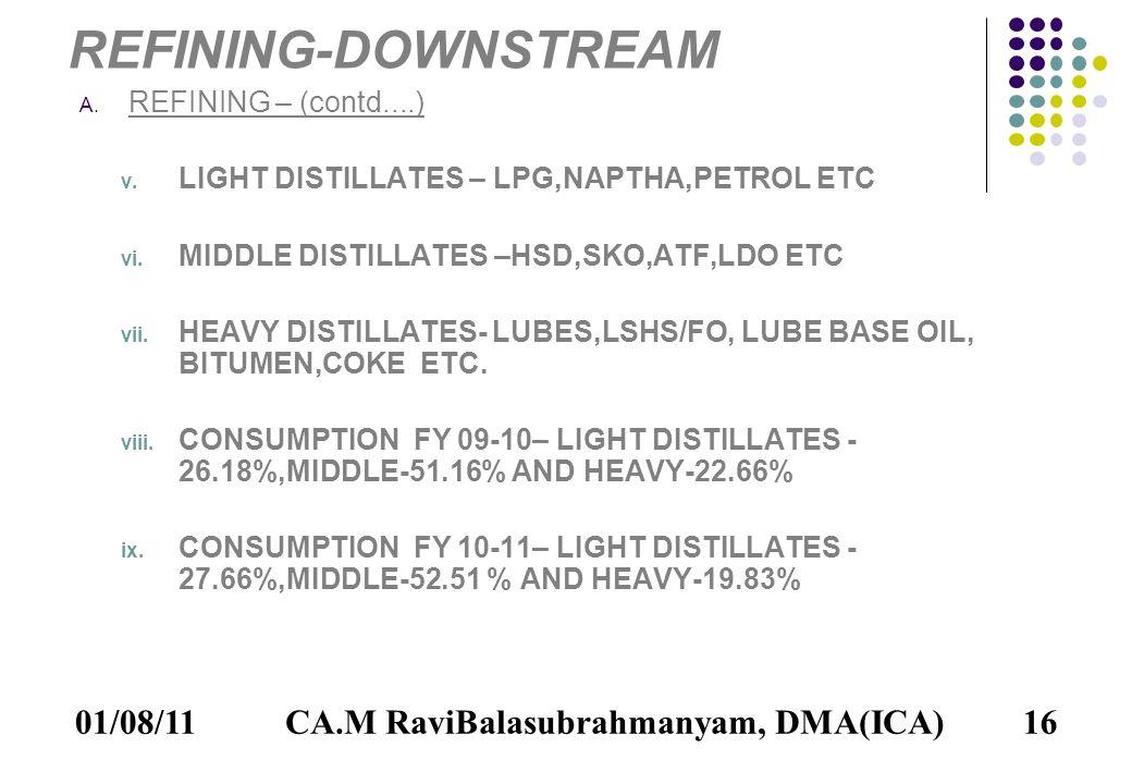 01/08/1116 REFINING-DOWNSTREAM A. REFINING – (contd....) v.