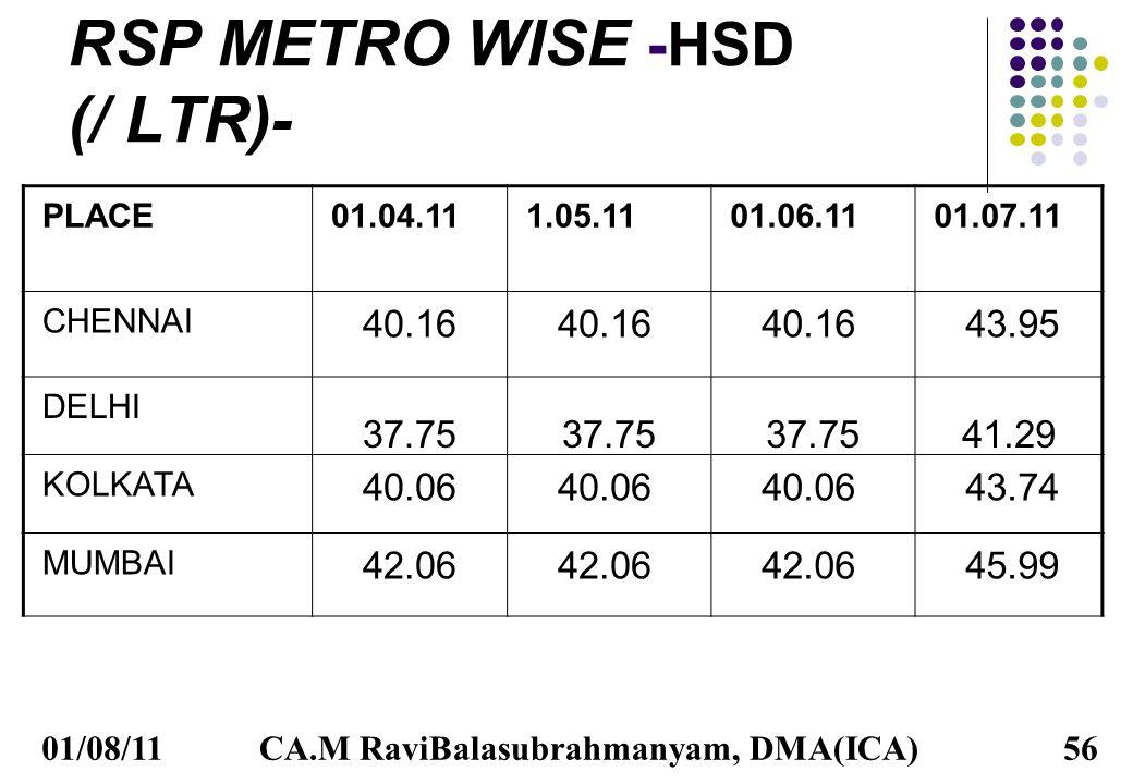 RSP METRO WISE -HSD (/ LTR)- PLACE01.04.111.05.1101.06.1101.07.11 CHENNAI 40.16 43.95 DELHI 37.75 41.29 KOLKATA 40.06 43.74 MUMBAI 42.06 45.99 01/08/11CA.M RaviBalasubrahmanyam, DMA(ICA)56