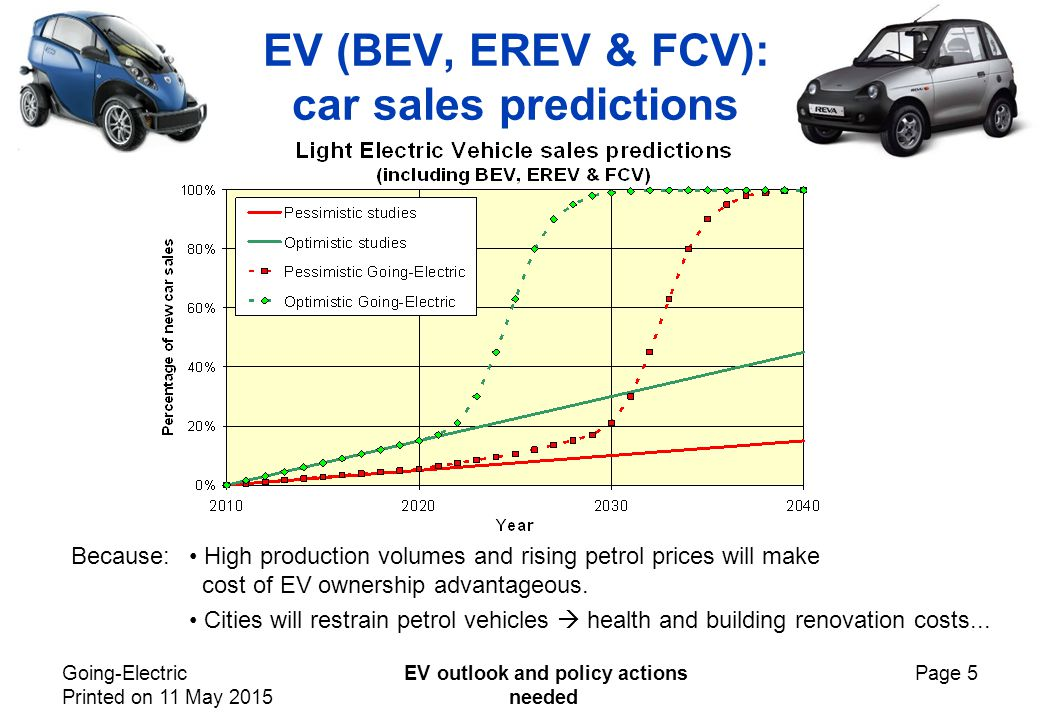 Going-Electric Printed on 11 May 2015 EV outlook and policy actions needed Page 5 EV (BEV, EREV & FCV): car sales predictions Because: High production volumes and rising petrol prices will make cost of EV ownership advantageous.