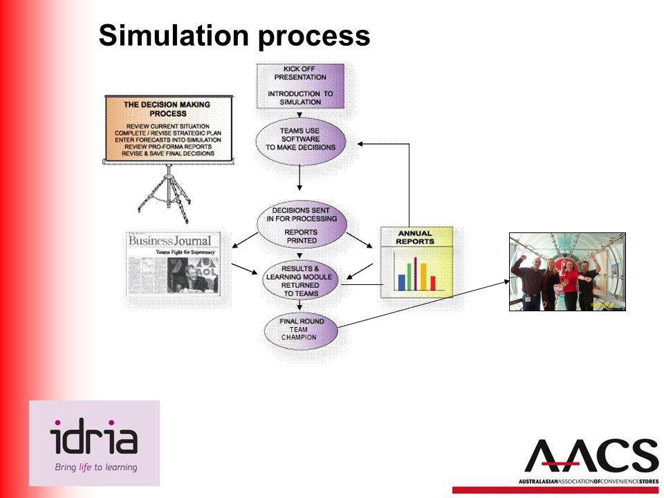 Simulation process TEAM CHAMPION