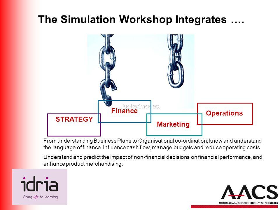 The Simulation Workshop Integrates ….