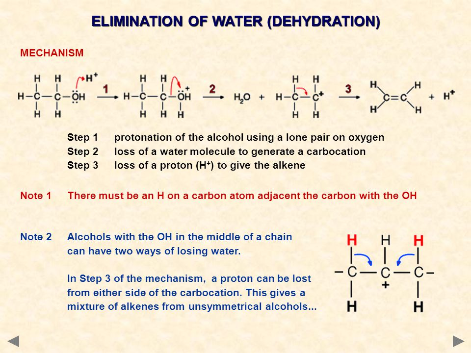 ELIMINATION OF WATER (DEHYDRATION) MECHANISM Step 1protonation of the alcohol using a lone pair on oxygen Step 2loss of a water molecule to generate a