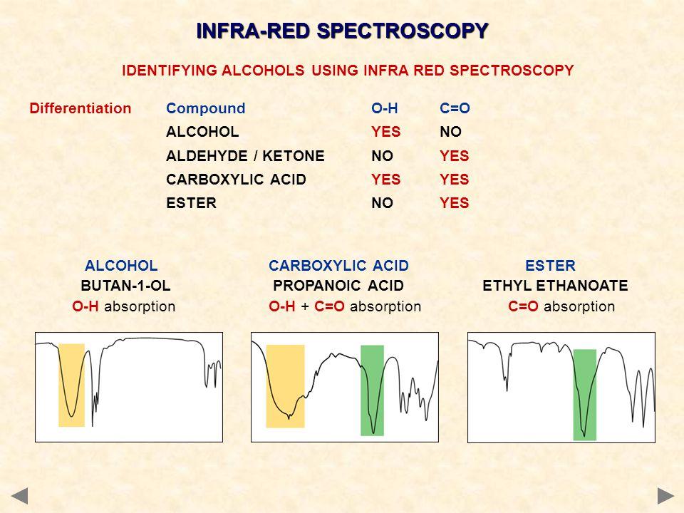 INFRA-RED SPECTROSCOPY IDENTIFYING ALCOHOLS USING INFRA RED SPECTROSCOPY DifferentiationCompoundO-HC=O ALCOHOLYESNO ALDEHYDE / KETONENOYES CARBOXYLIC