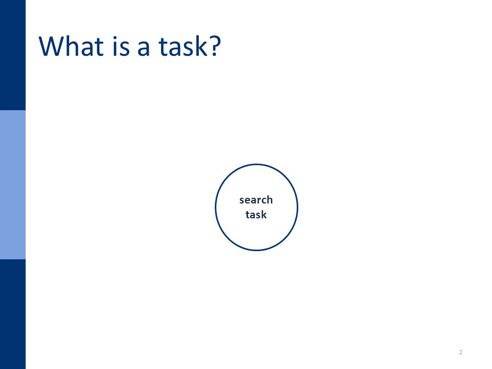 What is a task? search task 2
