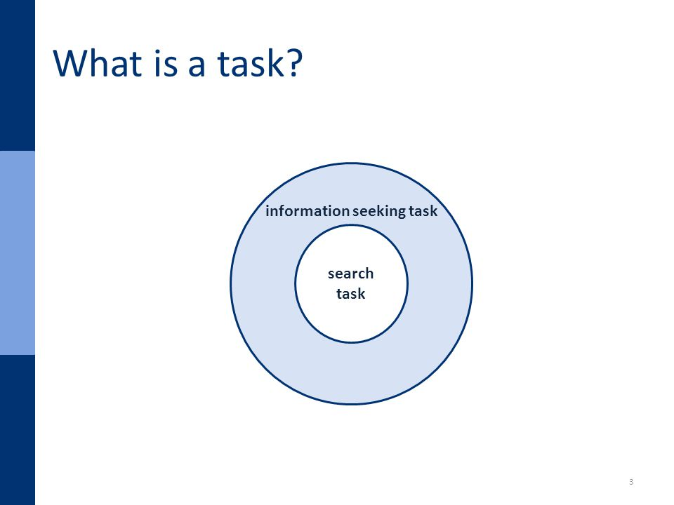 What is a task search task information seeking task 3