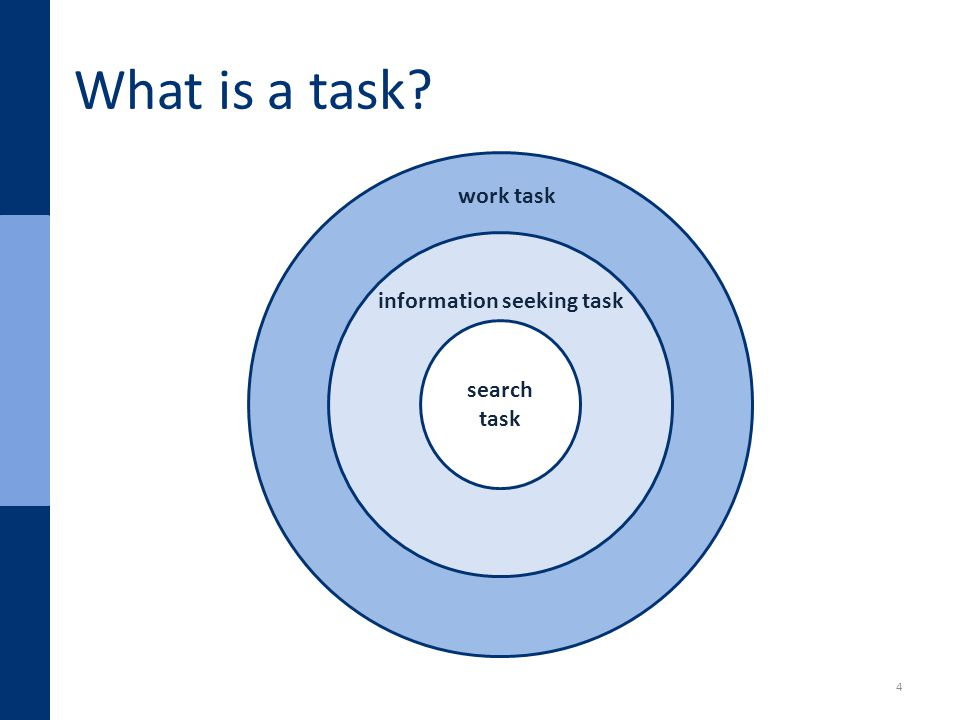 What is a task? search task information seeking task work task 4