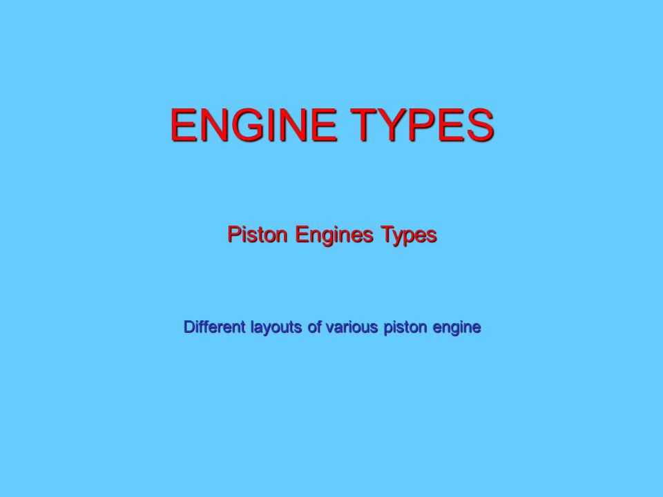 Piston Engine Types - Layouts Single Inline 3 Vee Twin Inline 4 Inline 5