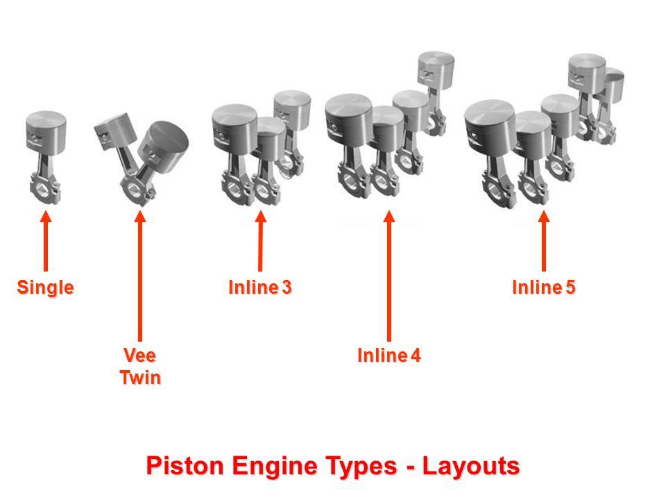 Vee 5 Vee 6 Vee 8 Piston Engine Types - Layouts
