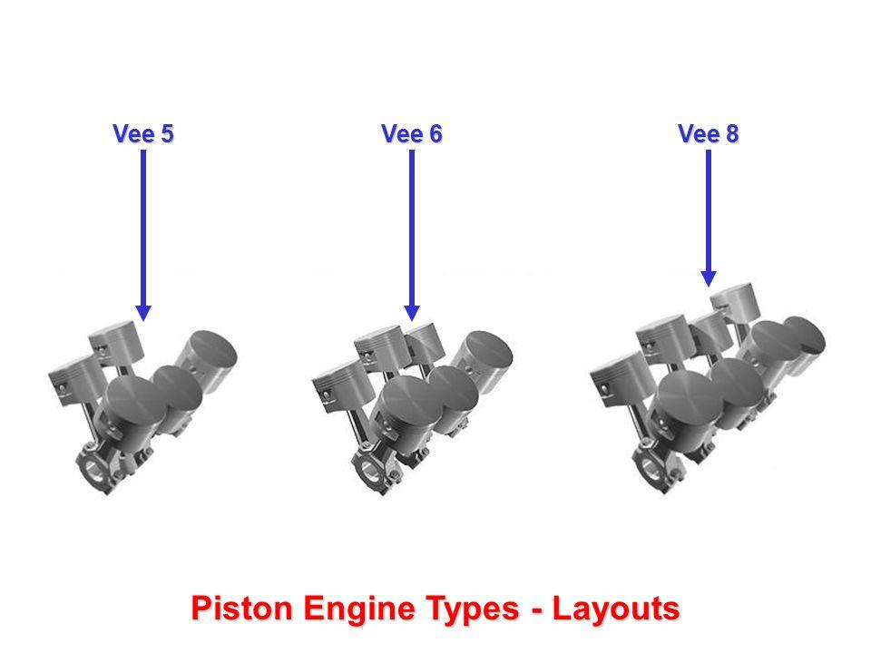 Firing Order: - 1 – 4 – 3 – 2 Horizontally Opposed (Or flat) 4 Vee 8 1 – 8 – 4 – 3 – 6 – 5 – 7 – 2