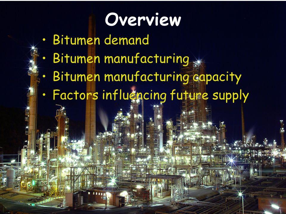 Overview Bitumen demand Bitumen manufacturing Bitumen manufacturing capacity Factors influencing future supply