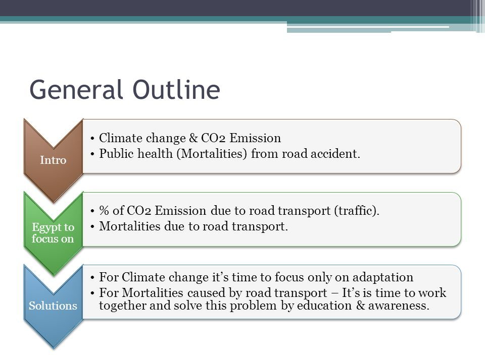 General Outline Intro Climate change & CO2 Emission Public health (Mortalities) from road accident.