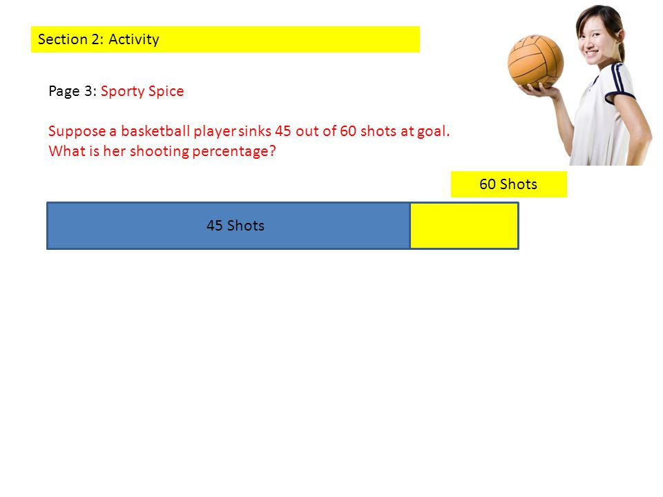Section 2: Activity Page 3: Sporty Spice Suppose a basketball player sinks 45 out of 60 shots at goal. What is her shooting percentage? 60 Shots 45 Sh