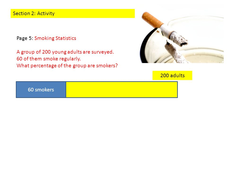Section 2: Activity Page 5: Smoking Statistics A group of 200 young adults are surveyed. 60 of them smoke regularly. What percentage of the group are