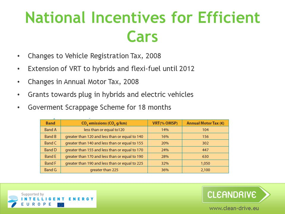 www.clean-drive.eu National Incentives for Efficient Cars Changes to Vehicle Registration Tax, 2008 Extension of VRT to hybrids and flexi-fuel until 2012 Changes in Annual Motor Tax, 2008 Grants towards plug in hybrids and electric vehicles Goverment Scrappage Scheme for 18 months