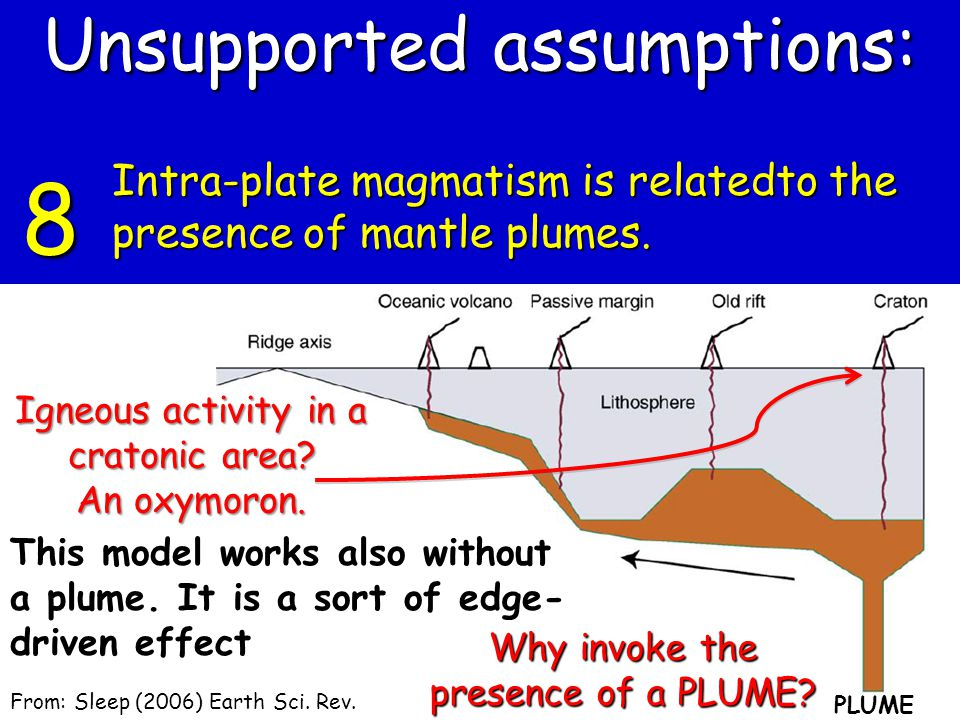 PLUME 8 From: Sleep (2006) Earth Sci. Rev. Why invoke the presence of a PLUME? Igneous activity in a cratonic area? An oxymoron. This model works also