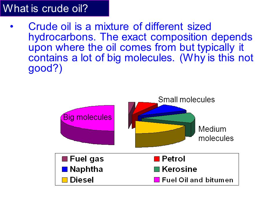 What is crude oil? Crude oil is a mixture of different sized hydrocarbons. The exact composition depends upon where the oil comes from but typically i