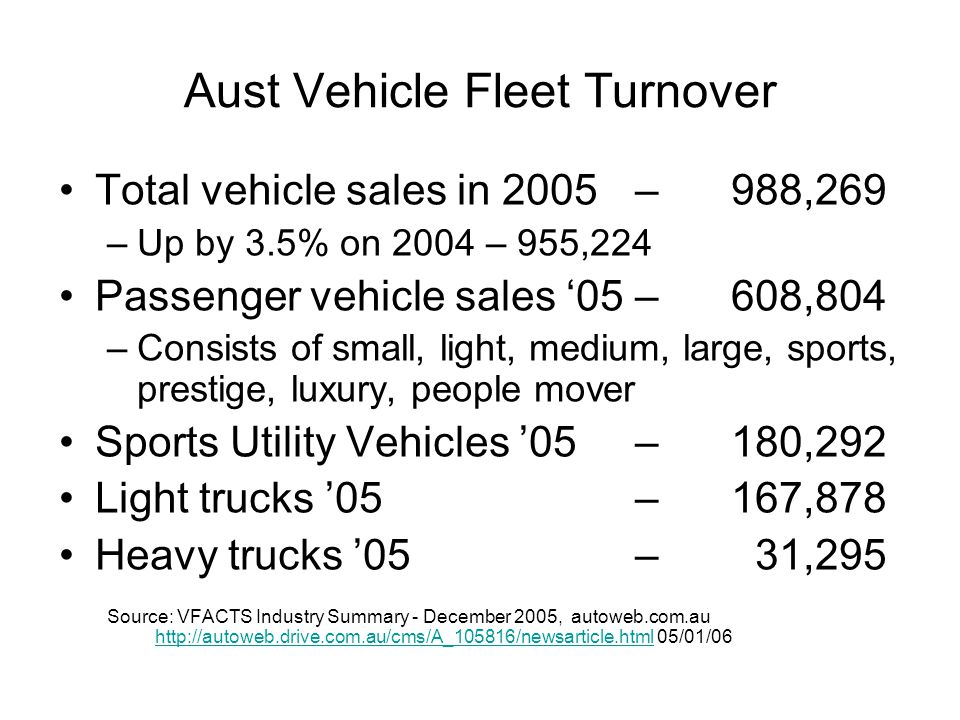 Aust Vehicle Fleet Turnover Total vehicle sales in 2005 – 988,269 –Up by 3.5% on 2004 – 955,224 Passenger vehicle sales '05 – 608,804 –Consists of small, light, medium, large, sports, prestige, luxury, people mover Sports Utility Vehicles '05 – 180,292 Light trucks '05 – 167,878 Heavy trucks '05 – 31,295 Source: VFACTS Industry Summary - December 2005, autoweb.com.au http://autoweb.drive.com.au/cms/A_105816/newsarticle.html 05/01/06 http://autoweb.drive.com.au/cms/A_105816/newsarticle.html