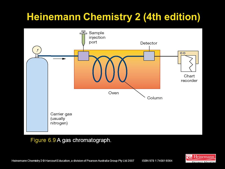 Heinemann Chemistry 2 (4th edition) ISBN 978 1 74081 6564Heinemann Chemistry 2 © Harcourt Education, a division of Pearson Australia Group Pty Ltd 2007 Figure 6.9 A gas chromatograph.