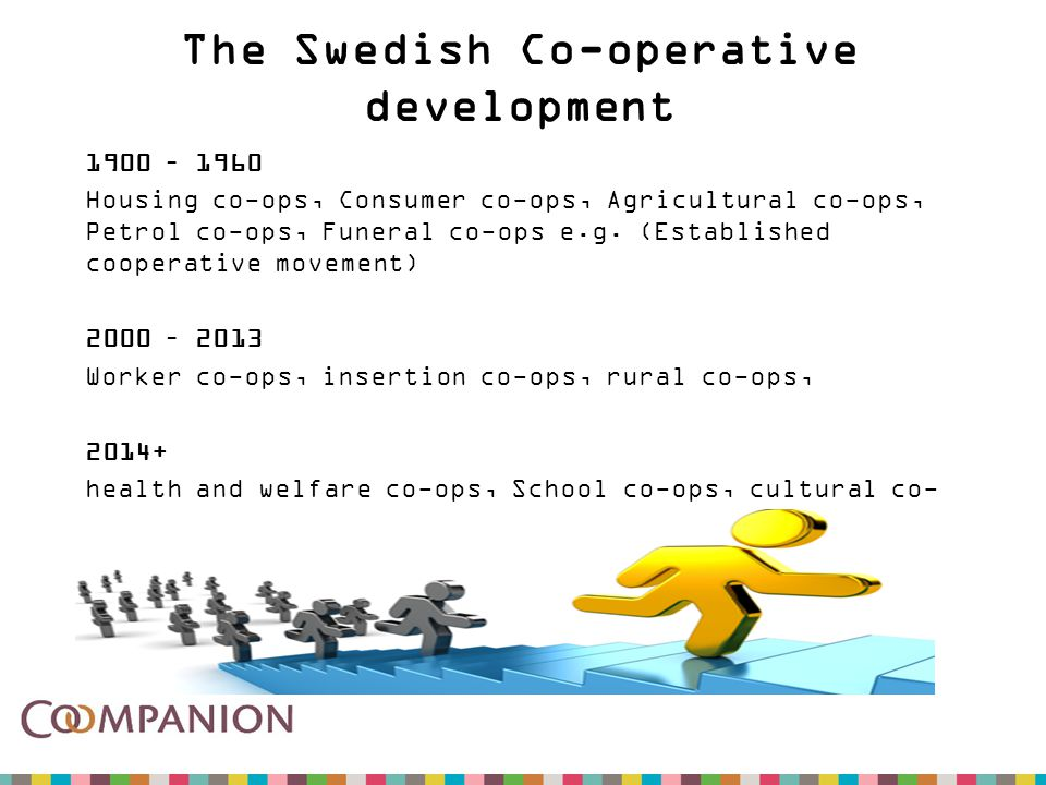 The Swedish Co-operative development 1900 – 1960 Housing co-ops, Consumer co-ops, Agricultural co-ops, Petrol co-ops, Funeral co-ops e.g.