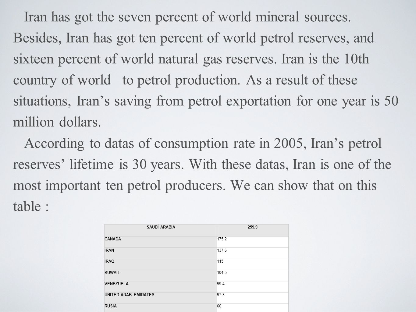 Iran has got the seven percent of world mineral sources.