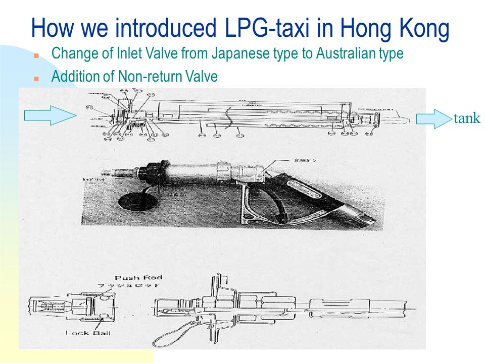 How we introduced LPG-taxi in Hong Kong tank Change of Inlet Valve from Japanese type to Australian type n Addition of Non-return Valve
