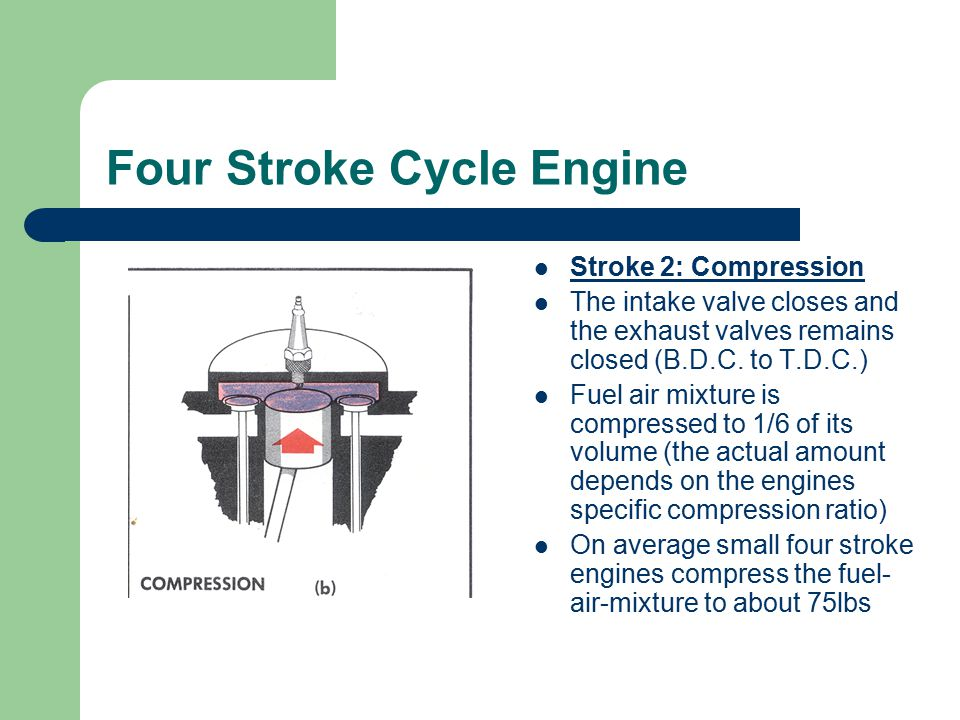 Four Stroke Cycle Engine Stroke 2: Compression The intake valve closes and the exhaust valves remains closed (B.D.C. to T.D.C.) Fuel air mixture is co