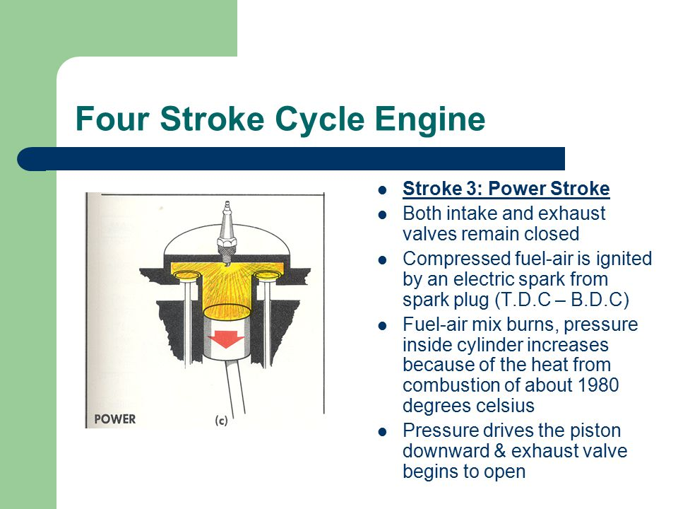 Four Stroke Cycle Engine Stroke 3: Power Stroke Both intake and exhaust valves remain closed Compressed fuel-air is ignited by an electric spark from