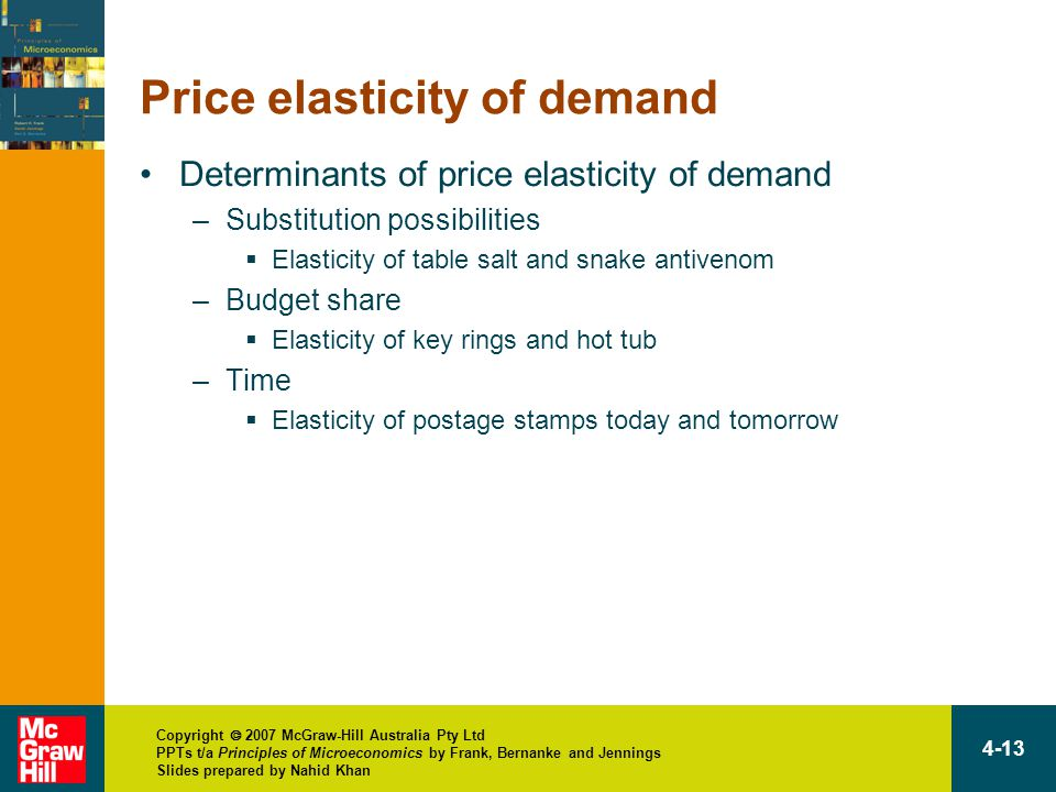 Copyright  2007 McGraw-Hill Australia Pty Ltd PPTs t/a Principles of Microeconomics by Frank, Bernanke and Jennings Slides prepared by Nahid Khan 4-13 Price elasticity of demand Determinants of price elasticity of demand –Substitution possibilities  Elasticity of table salt and snake antivenom –Budget share  Elasticity of key rings and hot tub –Time  Elasticity of postage stamps today and tomorrow