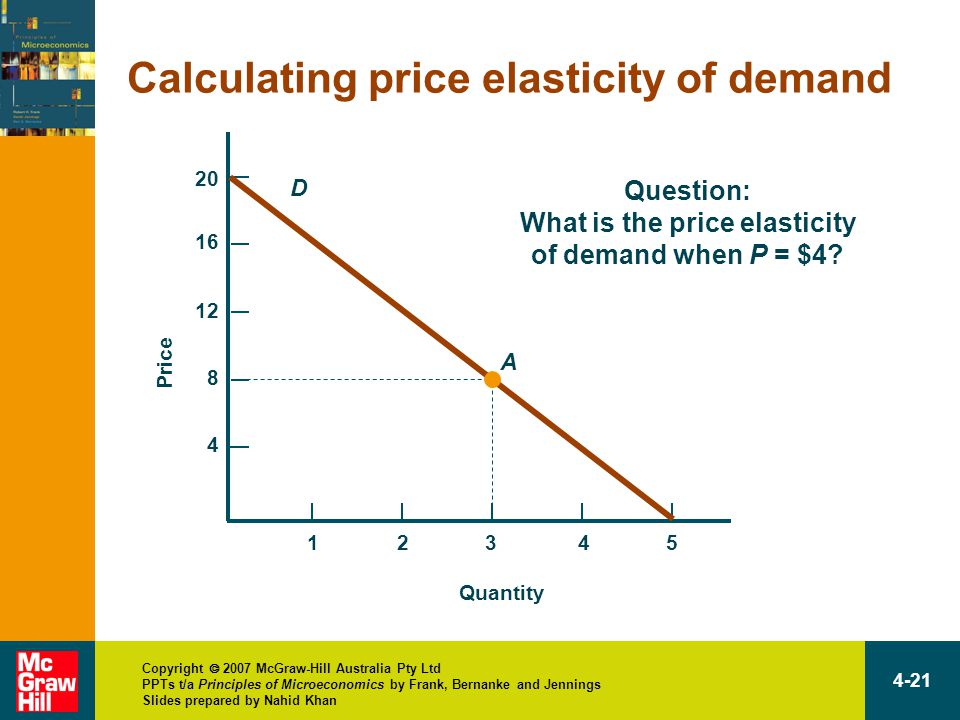 Copyright  2007 McGraw-Hill Australia Pty Ltd PPTs t/a Principles of Microeconomics by Frank, Bernanke and Jennings Slides prepared by Nahid Khan 4-21 Calculating price elasticity of demand 20 Quantity Price 12345 16 12 8 4 D A Question: What is the price elasticity of demand when P = $4?