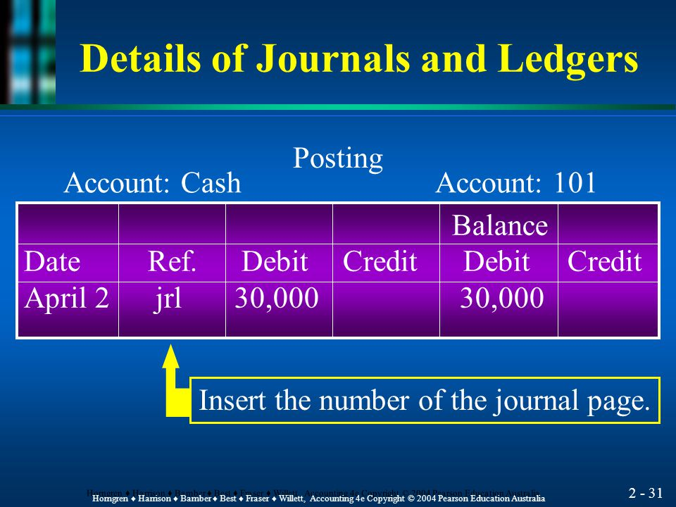 2 - 30 Horngren ♦ Harrison ♦ Bamber ♦ Best ♦ Fraser ♦ Willett, Accounting 4e Copyright © 2004 Pearson Education Australia Details of Journals and Ledgers DateAccounts and Explanation DebitCredit April 2Cash30,000 Paula Lee, Capital30,000 Received initial investment from owner Journal Page 1